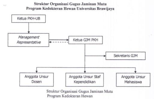 Struk_GJM